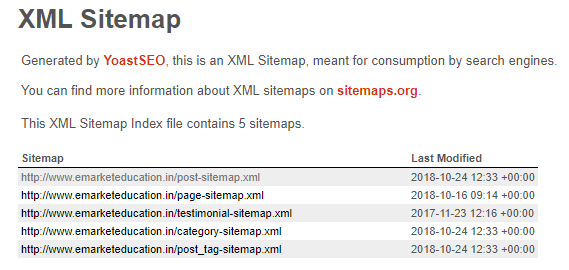 XML sitemap generated by Yoast SEO